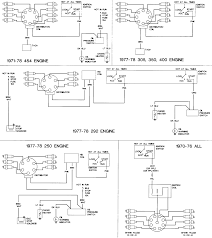 wiring diagram for 1970 chevy truck the wiring diagram 1977 chevy truck ignition wiring diagram 1977 wiring wiring diagram
