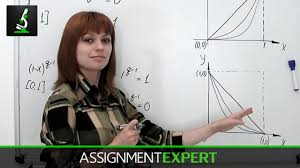 expert assignment beta function