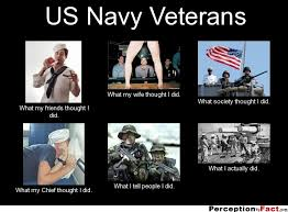 US Navy Veterans... - What people think I do, what I really do ... via Relatably.com
