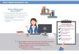 infographic millennials a career for me manpowergroup understanding the leaders of tomorrow