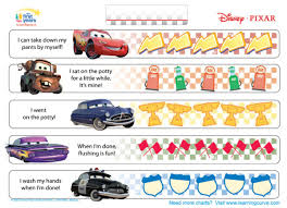potty training boys and girls when and how to guide cars potty training chart
