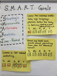 smart goals for students examples marwer of his example is that