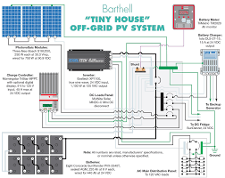 Taking a Tiny House Off Grid   Home Power MagazineTiny House PV Schematic