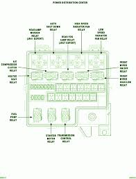 06 dodge stratus fuse diagram 06 wiring diagrams online