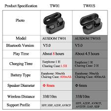 AUSDOM TW01 TWS беспроводные Bluetooth <b>наушники</b> 20H ...