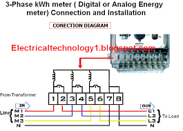 how to wire 3 phase kwh meter electrical technology how to install a three phase kwh or energy meter