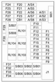 opel mokka 2013 2015 fuse box diagram auto genius opel mokka 2013 2015 fuse box diagram