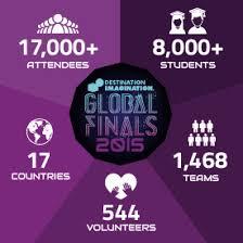 Image result for destination imagination global finals 2015
