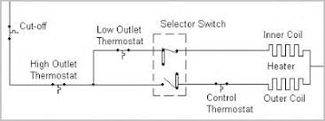 stero dishwasher wiring diagram images gallery stero dishwasher wiring diagram collections