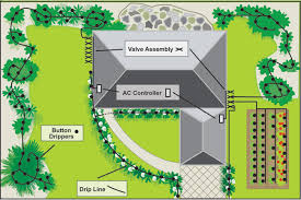 Small Picture Step by Step Drip Irrigation System Installation Guide