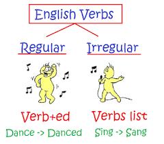 Resultado de imagen de verbos en ingles irregulares