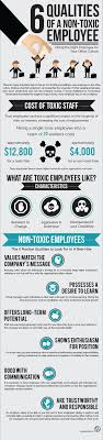 infographic how to identify qualities of a non toxic employee scroll down to view the infographic