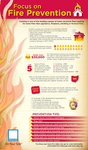 list of great fire safety campaign slogans com fire safety statistics and trends