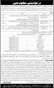 elementary secondary education dept peshawar teaching jobs new related