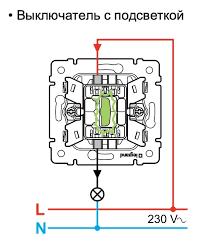 <b>Legrand</b> 774410, <b>Valena Выключатель одноклавишный</b> с ...