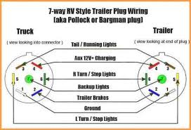 wiring diagram for truck to trailer wiring image rv 7 way trailer plug wiring diagram wiring get image about on wiring diagram for