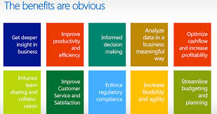 Image result for business intelligence