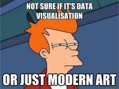 Fun about Data on Pinterest | Big Data, Meme and Cartoon via Relatably.com