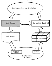 job references order tk job references order 16 04 2017