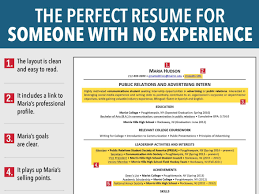 sample resume for first job seeker sample customer service resume sample resume for first job seeker resume sample s customer service job objective how good resume