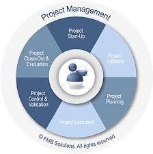fmb solutions   services   project managementproject management diagram