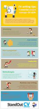 essential project management skills infographic e learning cv writing tips 7 essential project management skills infographic