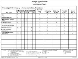 job matrix template tk job matrix template 23 04 2017