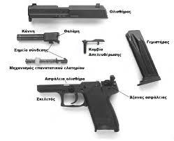 Αποτέλεσμα εικόνας για οπλα συντηρηση