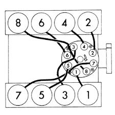 spark plug wiring diagram 350 engine spark image spark plug wiring diagram for 94 chevy 350 wiring diagram on spark plug wiring diagram 350
