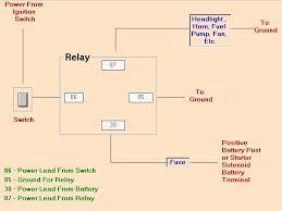 bosch relay wiring diagram fog lights wiring diagram 4 pin fog light relay wiring diagram jodebal