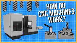 What is <b>CNC Machining</b> and How Does it Work? - YouTube