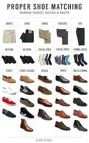 The Ultimate <b>Shoe</b> Guide For <b>Men's</b> Dress <b>Shoes</b> | Know Everything ...