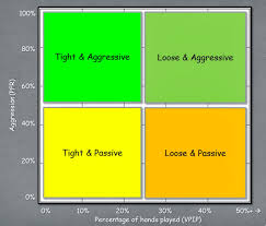 strengths weaknesses opportunities threats of the  the classic patl chart of villain types