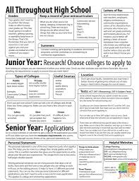 college prep timeline juntos college resource guidejpg
