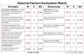 ebay swot analysis essay term paper academic writing service