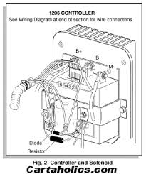 wiring diagram ezgo txt wiring wiring diagrams online 1997 ezgo gas wiring diagram 1997 wiring diagrams