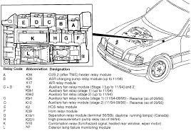 similiar e320 fuse box diagram keywords mercedes benz e350 fuses and boxes on mercedes e320 fuse box location