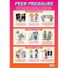 essays on peer pressurebuy essay online safe  buy literature essay online cheap at   usa    essay on peer pressure