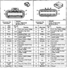 2000 cavalier radio wiring diagram 2000 image 2000 chevy cavalier wiring diagram for radio wiring diagram on 2000 cavalier radio wiring diagram