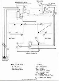 99 ezgo wiring schematic 99 diy wiring diagrams 1989 ezgo marathon wiring diagram nodasystech com