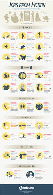 jobs from fiction that are more exciting than yours adzuna jobs from fiction infographic