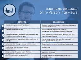 how to use the right interview process to avoid the wrong hire benefits and challenges of in person interviews
