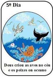Resultado de imagem para IMAGENS DAS UTILIDADES DAS AVES CRIADAS POR DEUS.