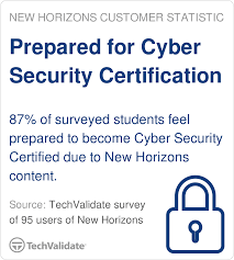 cybersecurity awareness webinars new horizons is helping train it professionals as well as educate business professionals to enhance both your personal and professional cybersecurity