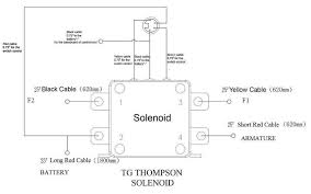 winch solenoid wiring diagram winch wiring diagrams online wiring diagram for electric winch the wiring diagram