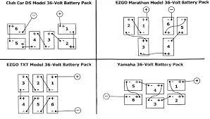 1997 ezgo 36v golf cart wiring diagram 1997 wiring diagrams online description gas golf cart wiring diagram nilza net
