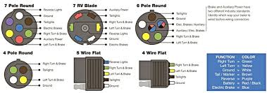 connect your car lights to your trailer lights the easy way should you need for example to convert your tow vehicle from a 4 flat to a 6 round curt makes such a conversion harness need a 4 flat to 5 flat