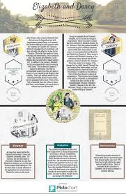 images about novels night by elie wiesel of alternatives to the essay infographics