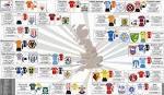 Angleterre Premier League - Le classement europen des clubs de