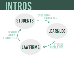 learnleo start your legal career search engines use intros to land a law firm job
